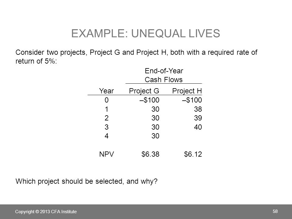 EXAMPLE: UNEQUAL LIVES Consider two projects, Project G and Project H, both with a required rate of return of 5%: Which project should be selected, an