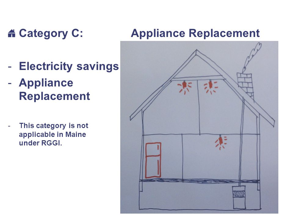 Category C: -Electricity savings -Appliance Replacement -This category is not applicable in Maine under RGGI. Appliance Replacement