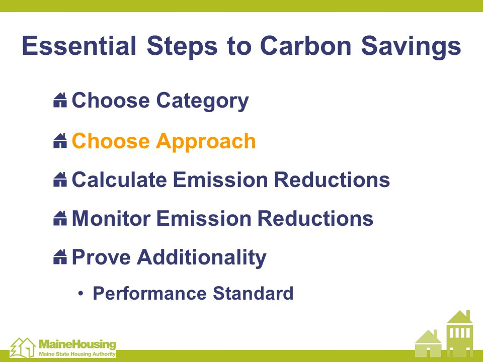 Essential Steps to Carbon Savings Choose Category Choose Approach Calculate Emission Reductions Monitor Emission Reductions Prove Additionality Performance Standard