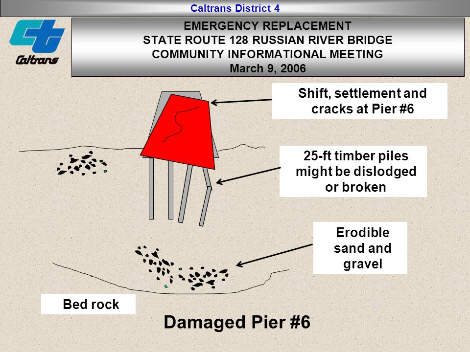 Caltrans District 4 Damaged Pier #6 25-ft timber piles might be dislodged or broken Shift, settlement and cracks at Pier #6 Erodible sand and gravel Bed rock EMERGENCY REPLACEMENT STATE ROUTE 128 RUSSIAN RIVER BRIDGE COMMUNITY INFORMATIONAL MEETING March 9, 2006