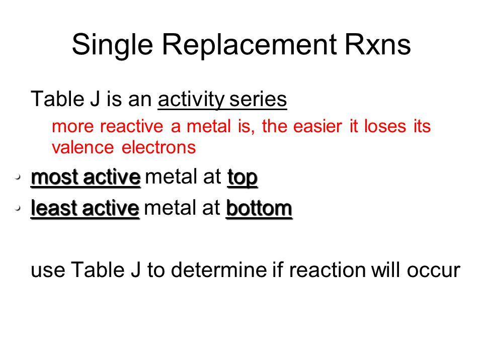 Single Replacement Rxns Table J is an activity series –more reactive a metal is, the easier it loses its valence electrons most activetopmost active metal at top least activebottomleast active metal at bottom use Table J to determine if reaction will occur