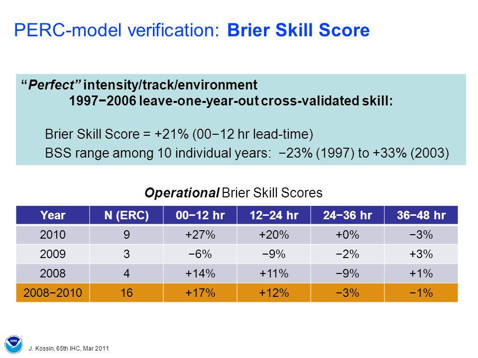 J. Kossin, 65th IHC, Mar 2011 YearN (ERC)0012 hr1224 hr2436 hr3648 hr 20109+27%+20%+0%3% 200936%9%2%+3% 20084+14%+11%9%+1% 2008201016+17%+12%3%1% PERC