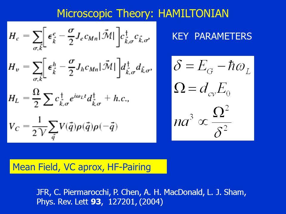 Microscopic Theory: HAMILTONIAN Mean Field, VC aprox, HF-Pairing JFR, C.