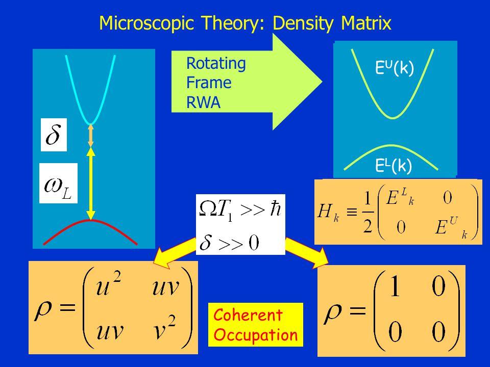 E U (k) E L (k) Rotating Frame RWA Coherent Occupation Microscopic Theory: Density Matrix