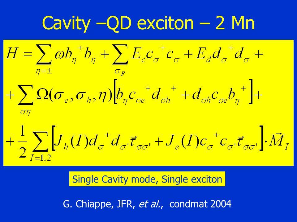 Cavity –QD exciton – 2 Mn G. Chiappe, JFR, et al., condmat 2004 Single Cavity mode, Single exciton