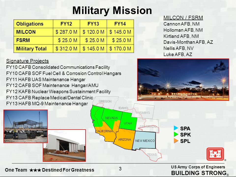 US Army Corps of Engineers BUILDING STRONG ® One Team Destined For Greatness MILCON / FSRM Cannon AFB, NM Holloman AFB, NM Kirtland AFB, NM Davis-Monthan AFB, AZ Nellis AFB, NV Luke AFB, AZ SPA SPK SPK SPL SPL OREGON NEVADA UTAH IDAHO WYOMING COLORADO CALIFORNIA TEXAS ARIZONA NEW MEXICO OREGON NEVADA UTAH IDAHO WYOMING COLORADO CALIFORNIA TEXAS ARIZONA NEW MEXICO 3 Military Mission Signature Projects FY10 CAFB Consolidated Communications Facility FY10 CAFB SOF Fuel Cell & Corrosion Control Hangars FY11 HAFB UAS Maintenance Hangar FY12 CAFB SOF Maintenance Hangar/AMU FY12 KAFB Nuclear Weapons Sustainment Facility FY13 CAFB Replace Medical/Dental Clinic FY13 HAFB MQ-9 Maintenance Hangar ObligationsFY12FY13FY14 MILCON$ M$ M$ M FSRM $ 25.0 M Military Total$ M$ M$ M