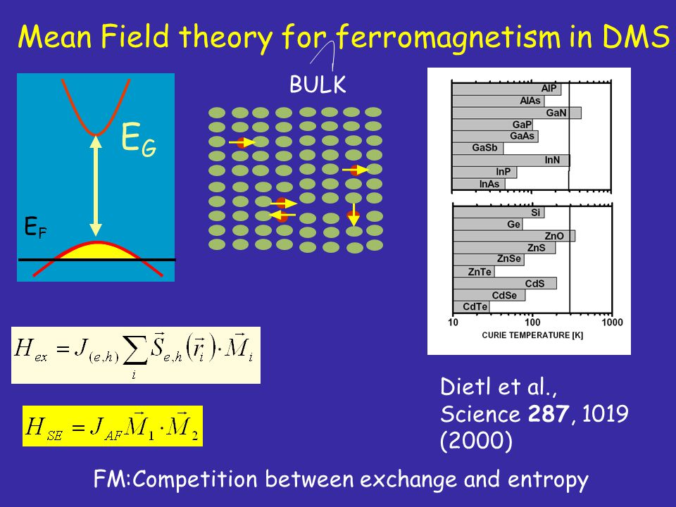Mean Field theory for ferromagnetism in DMS EGEG EFEF FM:Competition between exchange and entropy Dietl et al., Science 287, 1019 (2000) BULK