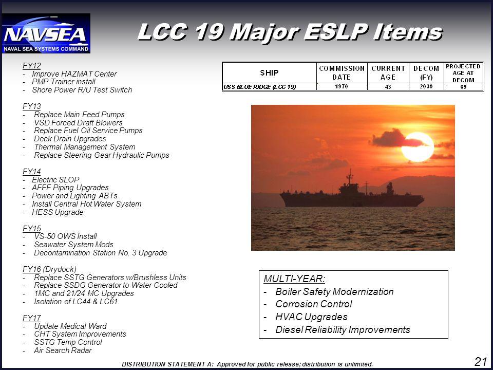 DISTRIBUTION STATEMENT A: Approved for public release; distribution is unlimited. LCC 19 Major ESLP Items FY12 -Improve HAZMAT Center -PMP Trainer ins