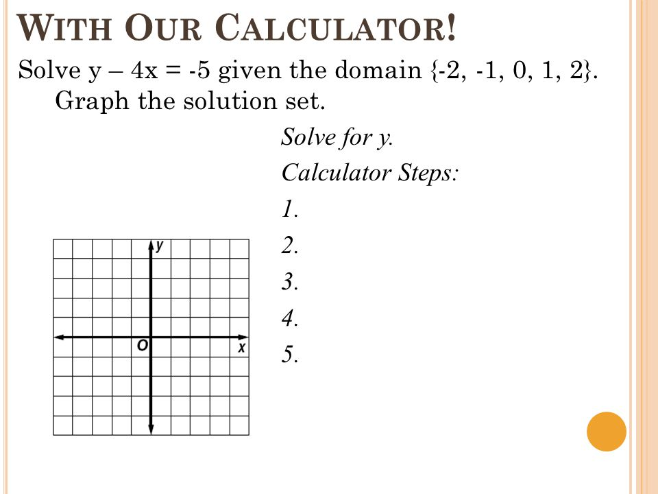 W ITH O UR C ALCULATOR . Solve y – 4x = -5 given the domain {-2, -1, 0, 1, 2}.
