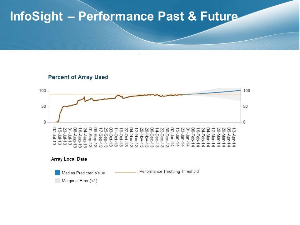 InfoSight – Performance Past & Future