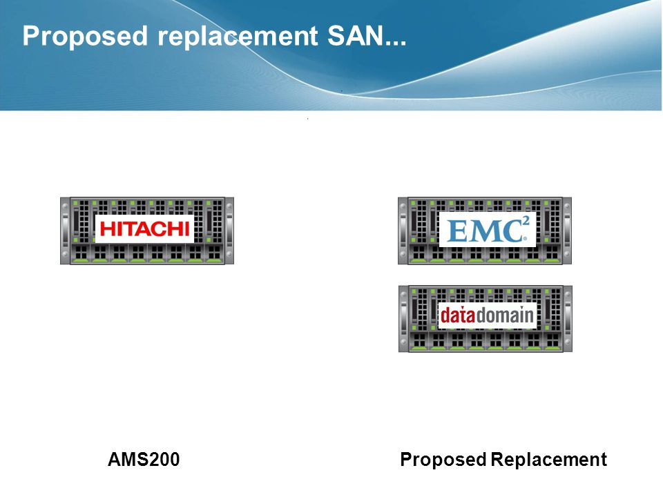 Proposed replacement SAN... AMS200Proposed Replacement