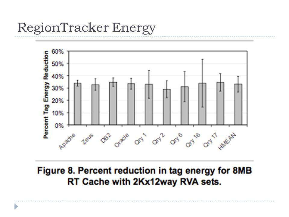 RegionTracker Energy