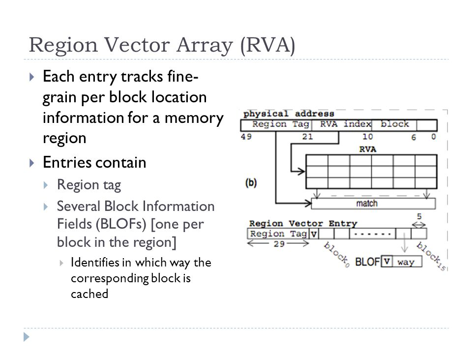 Misses per 1K Instructions for Conventional Caches