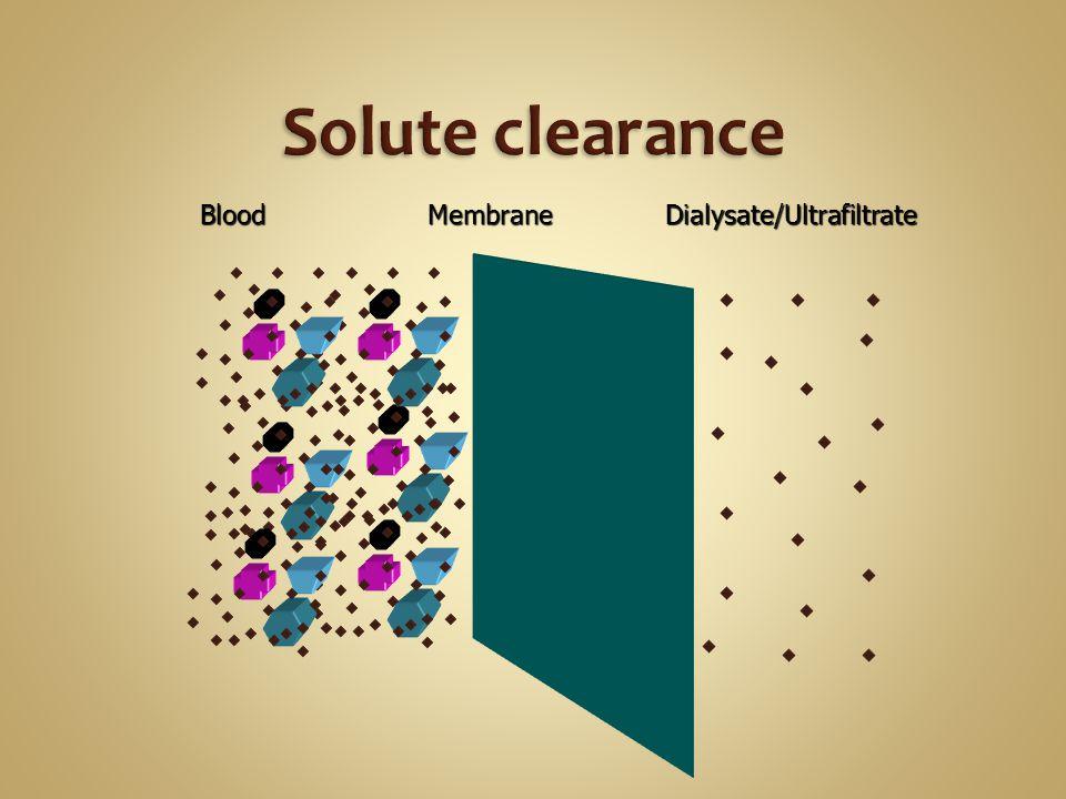 MembraneBloodDialysate/Ultrafiltrate