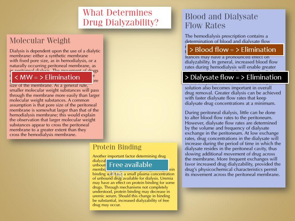 Elimination > Blood flow = > Elimination > Dialysate flow = > Elimination Free available drug