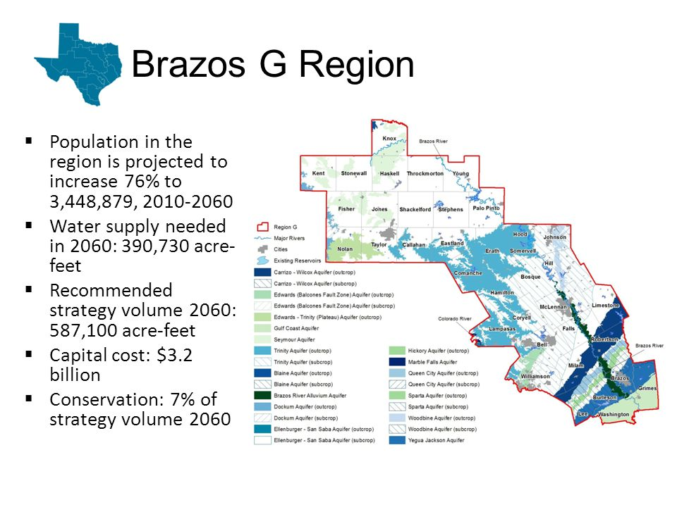 Brazos G Region Population in the region is projected to increase 76% to 3,448,879, 2010-2060 Water supply needed in 2060: 390,730 acre- feet Recommended strategy volume 2060: 587,100 acre-feet Capital cost: $3.2 billion Conservation: 7% of strategy volume 2060