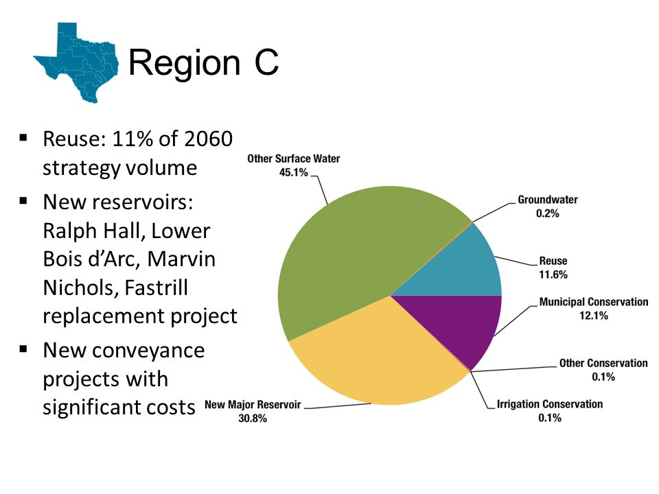 Reuse: 11% of 2060 strategy volume New reservoirs: Ralph Hall, Lower Bois dArc, Marvin Nichols, Fastrill replacement project New conveyance projects with significant costs