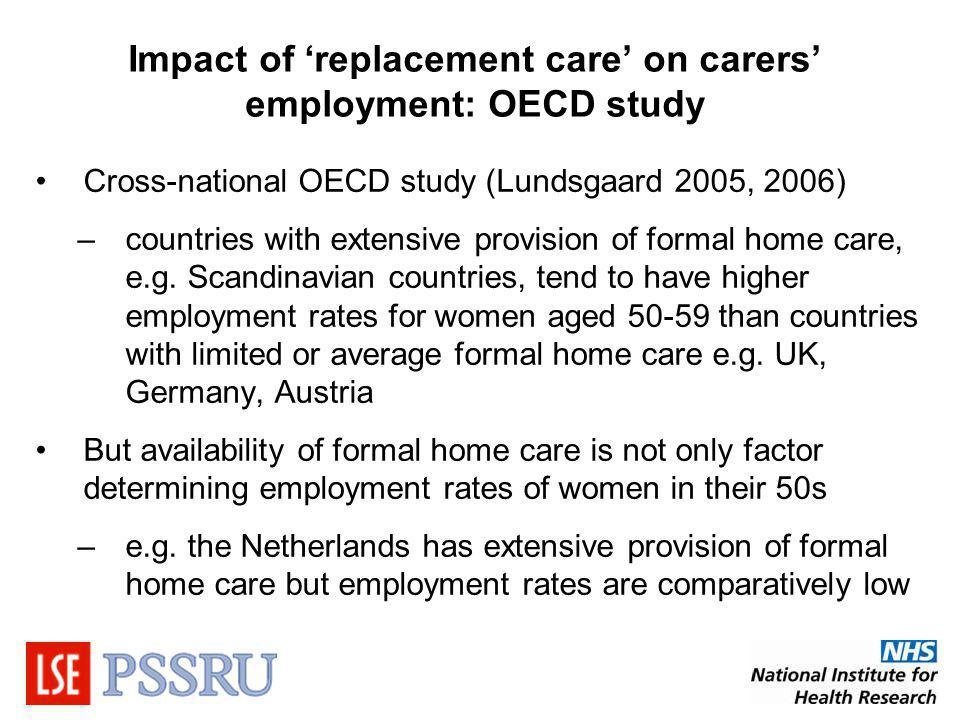 Impact of replacement care on carers employment: OECD study Cross-national OECD study (Lundsgaard 2005, 2006) –countries with extensive provision of formal home care, e.g.