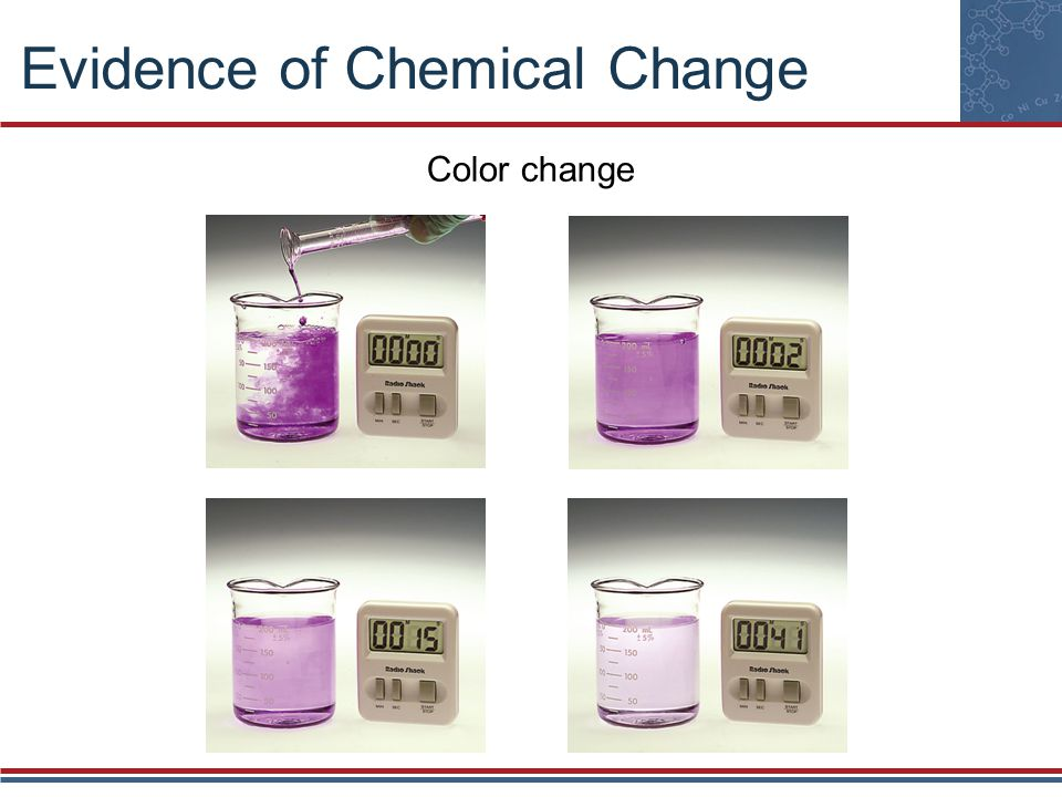 Interpreting Chemical Equations The particulate-level interpretation of a chemical equation: