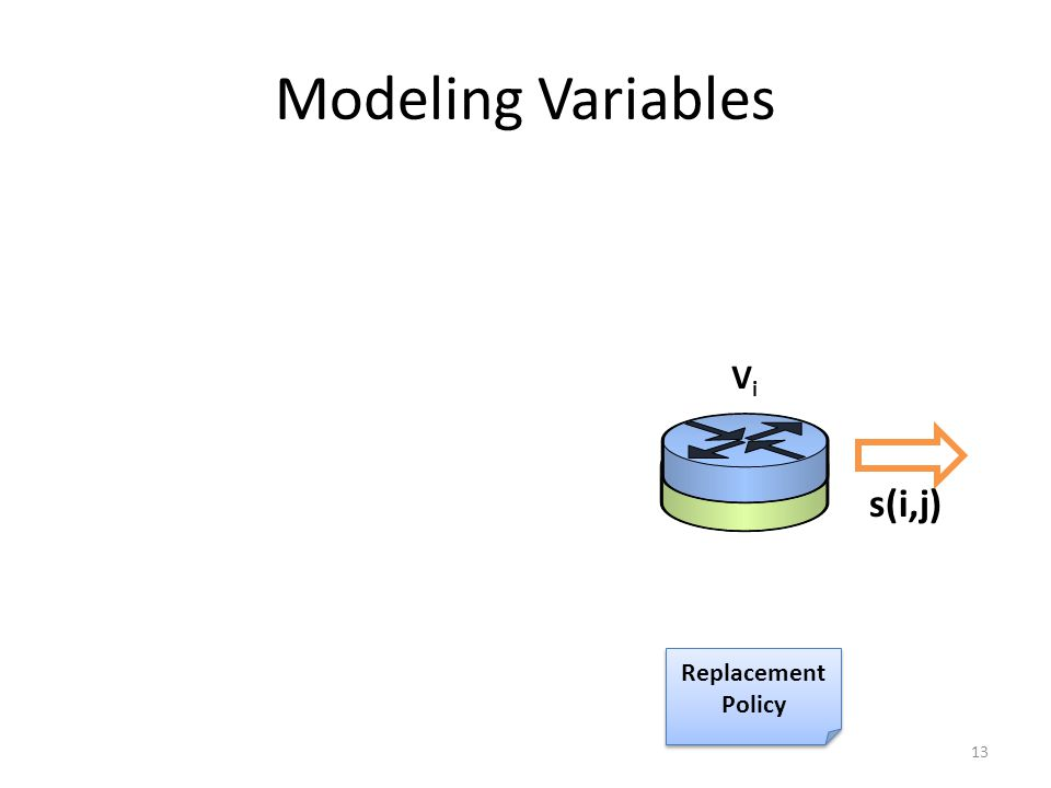 Modeling Variables 13 s(i,j) ViVi Replacement Policy