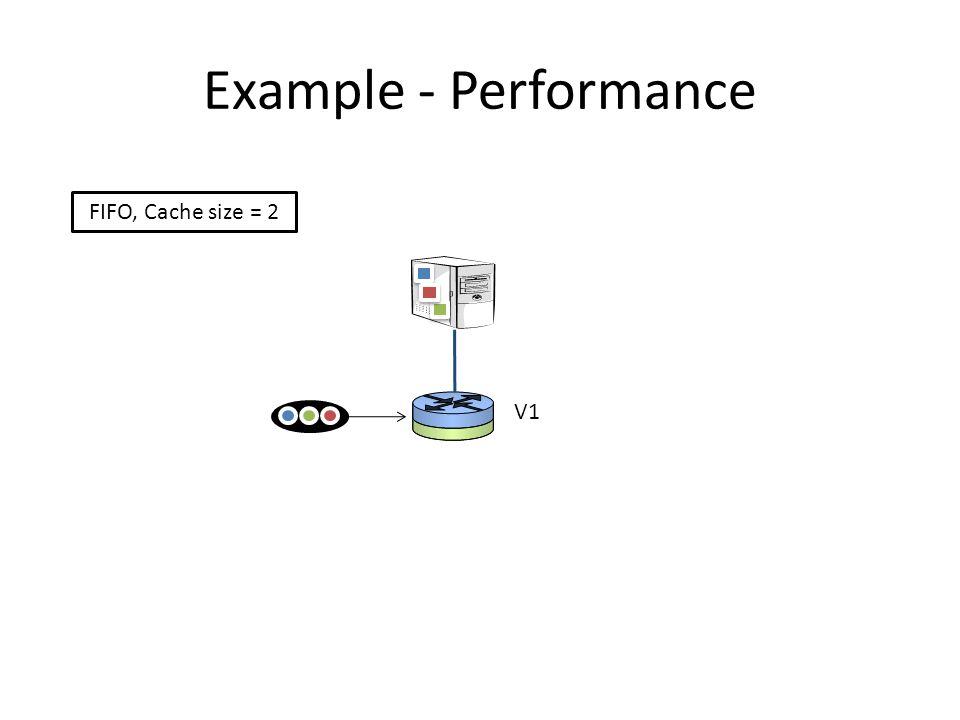 Example - Performance V1 V2 FIFO, Cache size = 2