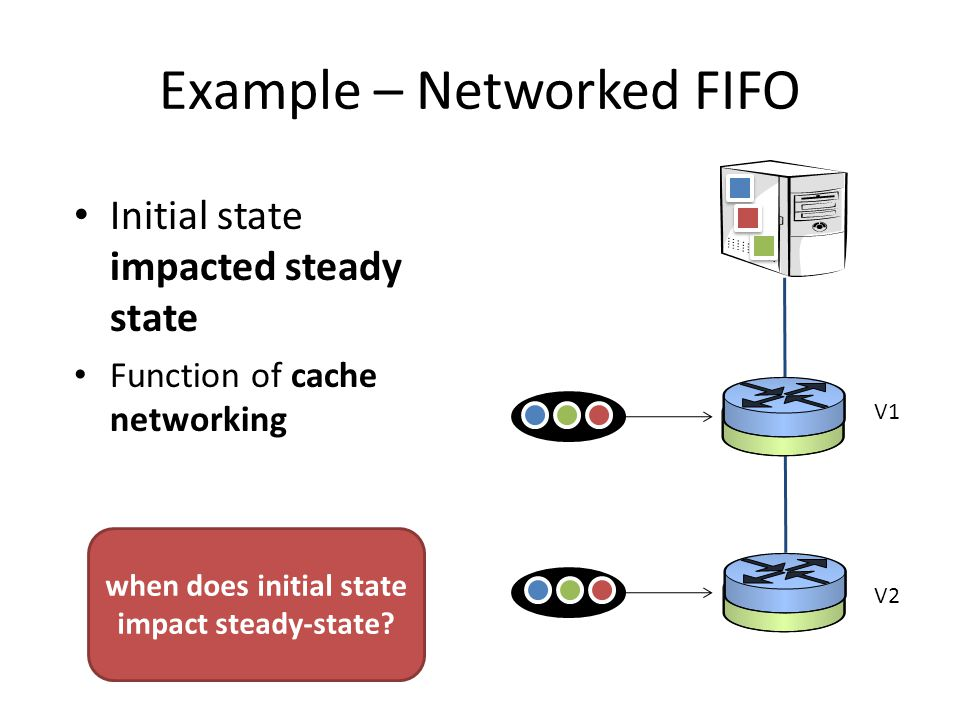 Example – Networked FIFO V1 V2 Initial state impacted steady state Function of cache networking when does initial state impact steady-state?