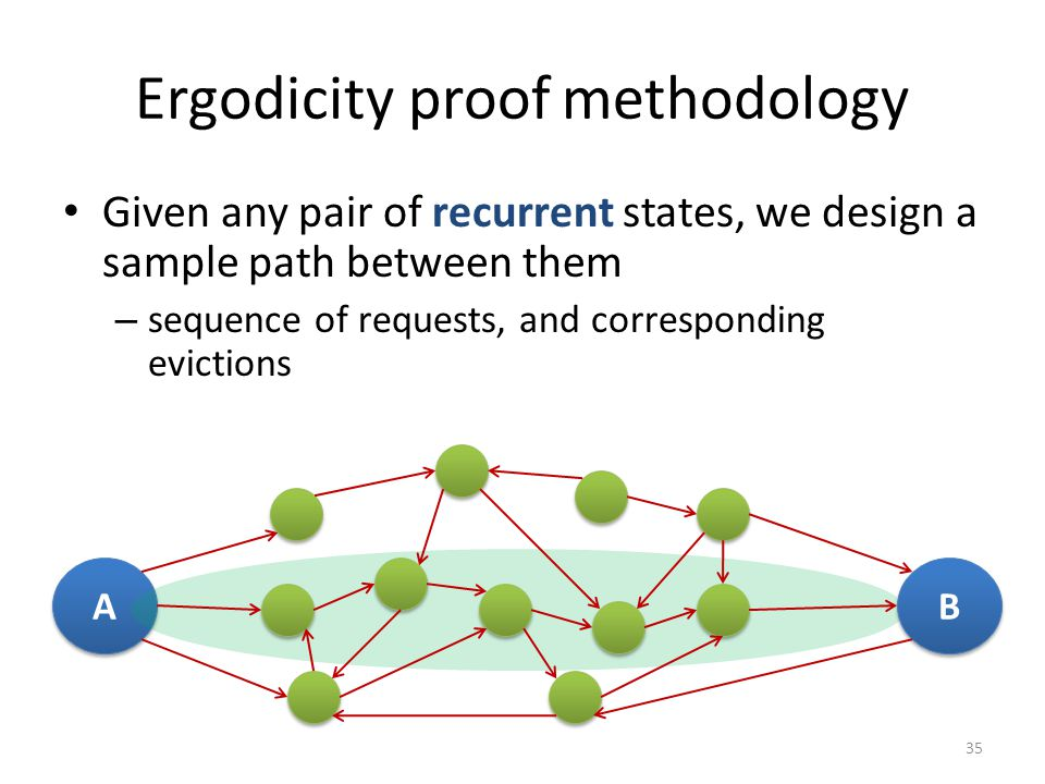 Ergodicity proof methodology Given any pair of recurrent states, we design a sample path between them – sequence of requests, and corresponding evicti