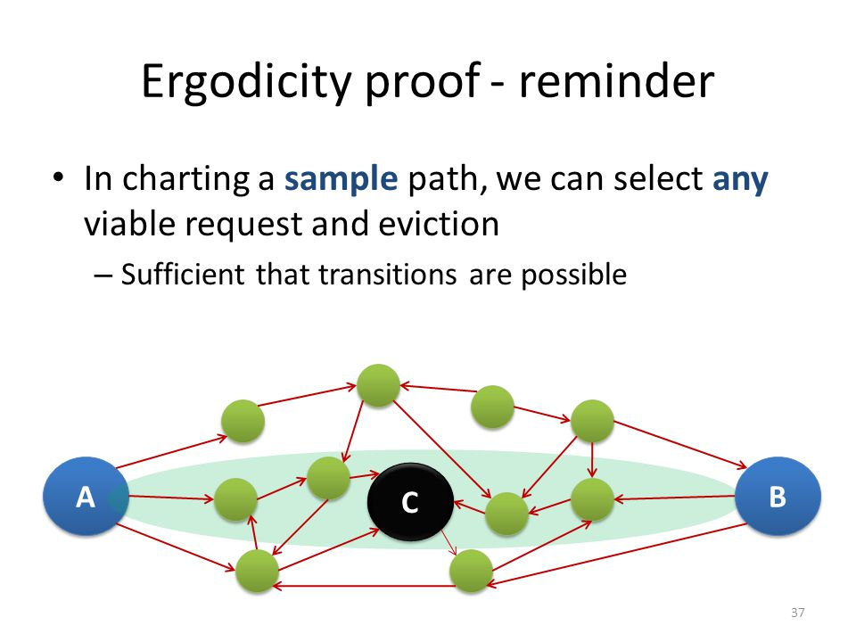 Ergodicity proof - reminder In charting a sample path, we can select any viable request and eviction – Sufficient that transitions are possible 37 A A