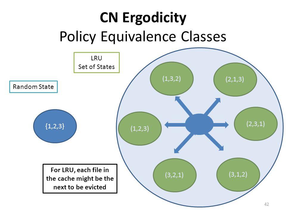 CN Ergodicity Policy Equivalence Classes {1,2,3} (1,3,2) (2,1,3) (2,3,1) (1,2,3) (3,1,2) (3,2,1) Random State LRU Set of States For LRU, each file in