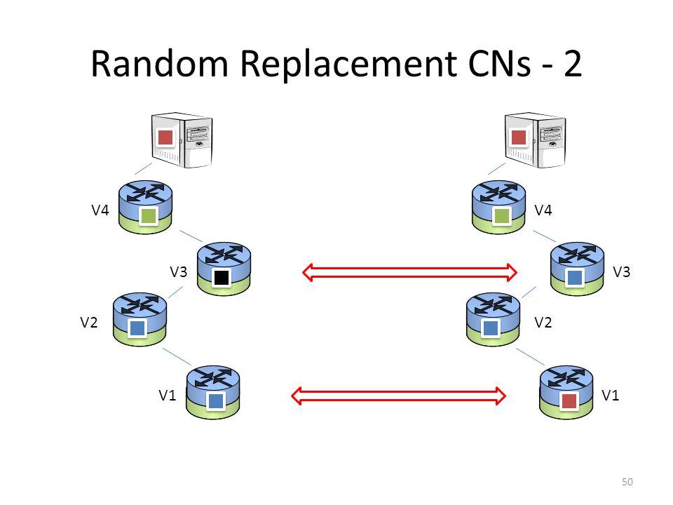 Random Replacement CNs - 2 50 V1 V2 V3 V4 V1 V2 V3 V4