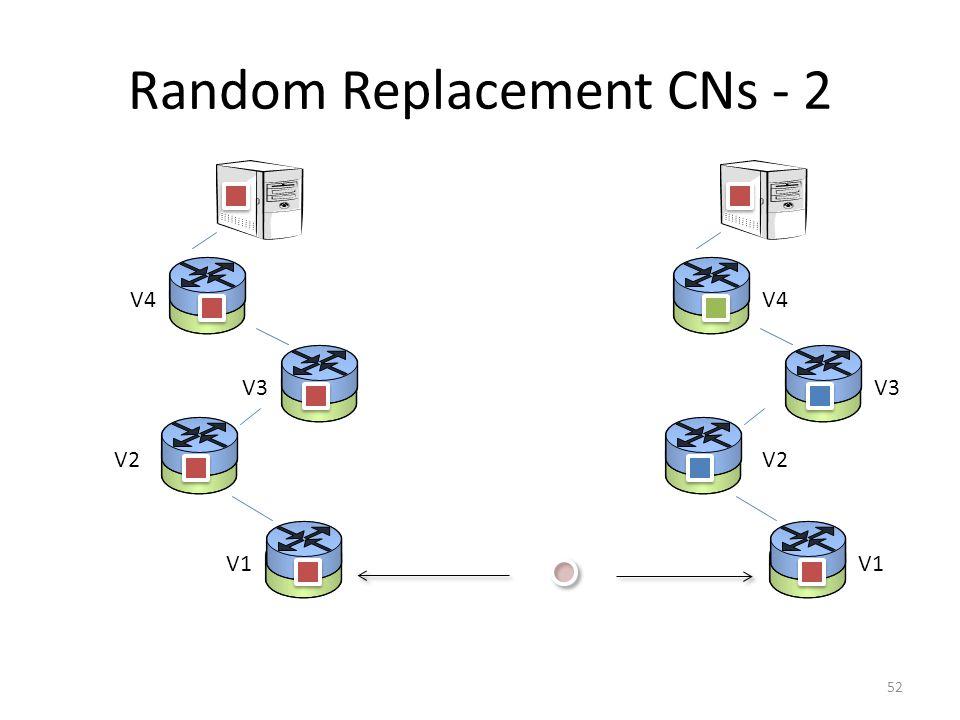 Random Replacement CNs - 2 52 V1 V2 V3 V4 V1 V2 V3 V4