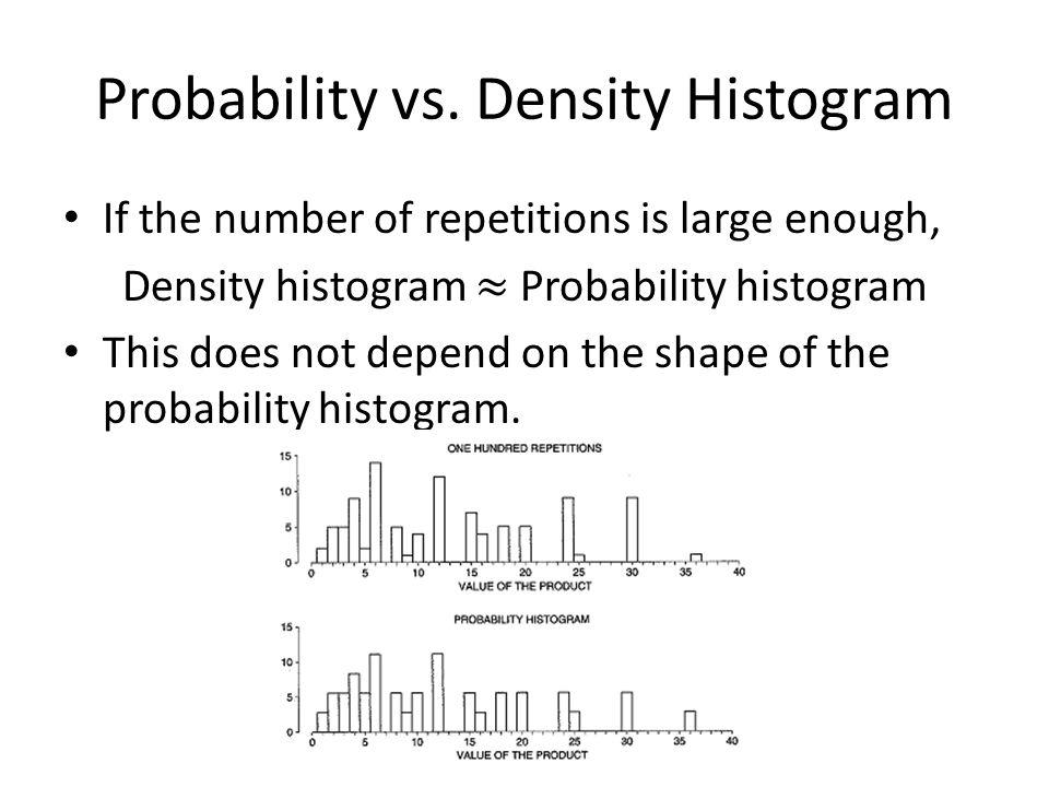 Probability vs. Density Histogram