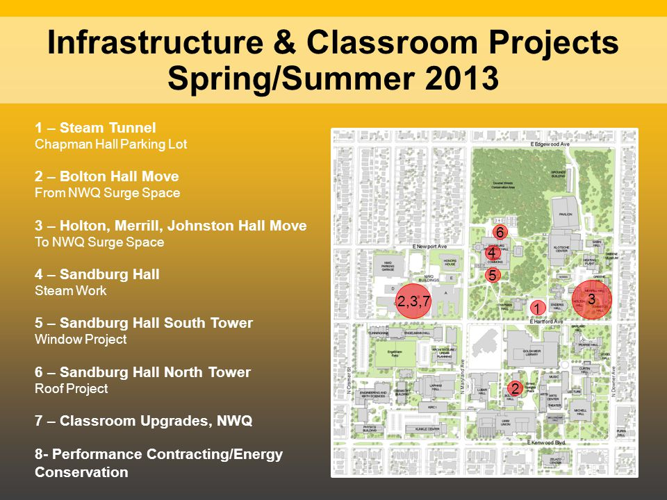 1 5 4 6 2,3,7 3 2 1 – Steam Tunnel Chapman Hall Parking Lot 2 – Bolton Hall Move From NWQ Surge Space 3 – Holton, Merrill, Johnston Hall Move To NWQ Surge Space 4 – Sandburg Hall Steam Work 5 – Sandburg Hall South Tower Window Project 6 – Sandburg Hall North Tower Roof Project 7 – Classroom Upgrades, NWQ 8- Performance Contracting/Energy Conservation Infrastructure & Classroom Projects Spring/Summer 2013