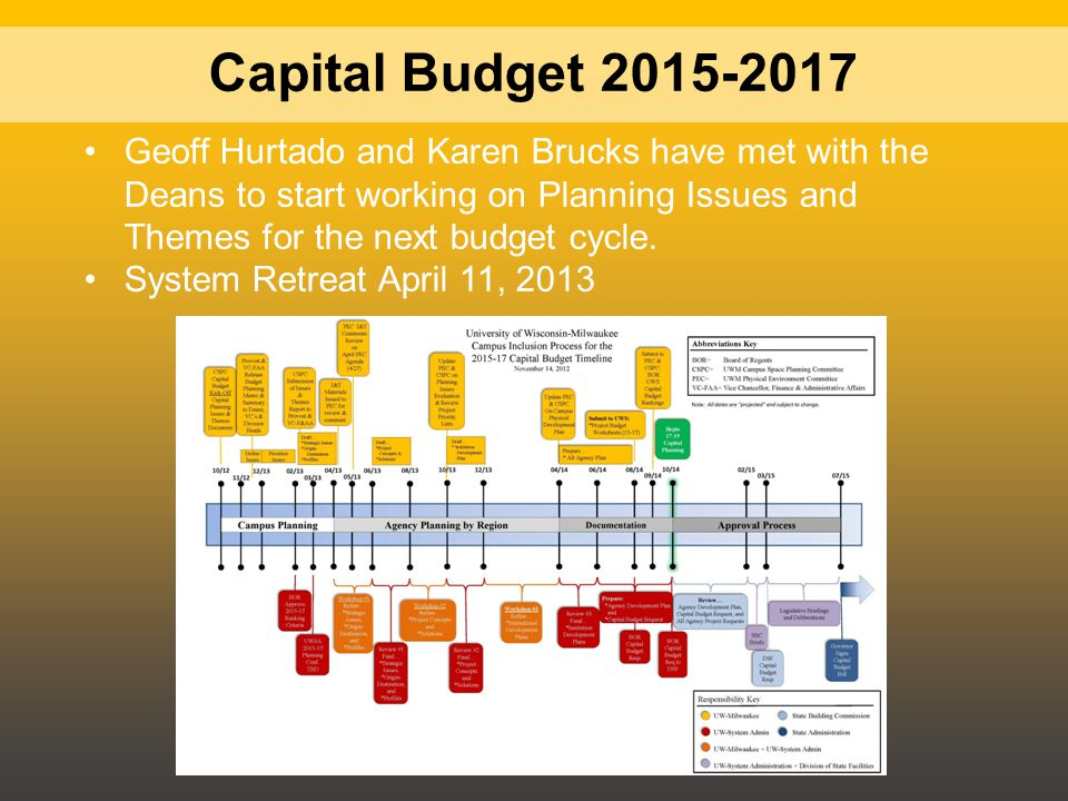 Capital Budget 2015-2017 Geoff Hurtado and Karen Brucks have met with the Deans to start working on Planning Issues and Themes for the next budget cycle.