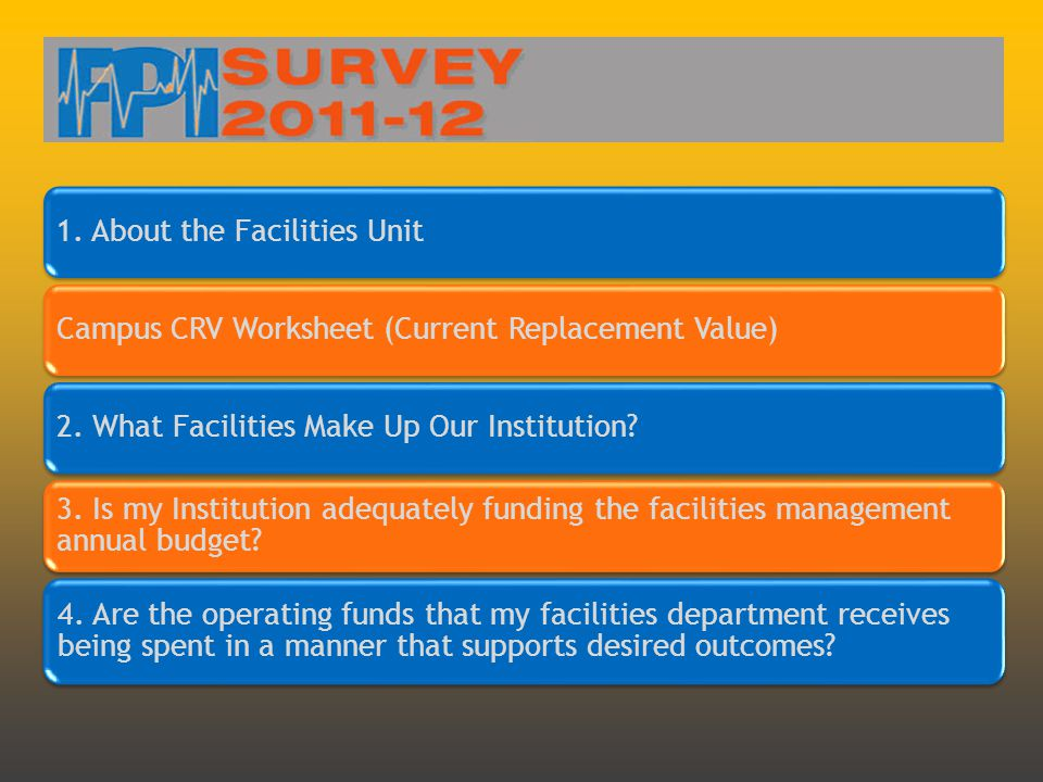1.About the Facilities UnitCampus CRV Worksheet (Current Replacement Value)2.