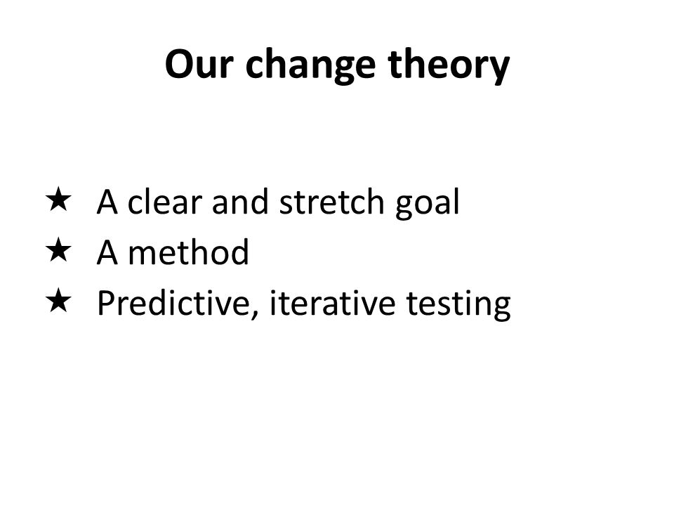 Our change theory A clear and stretch goal A method Predictive, iterative testing
