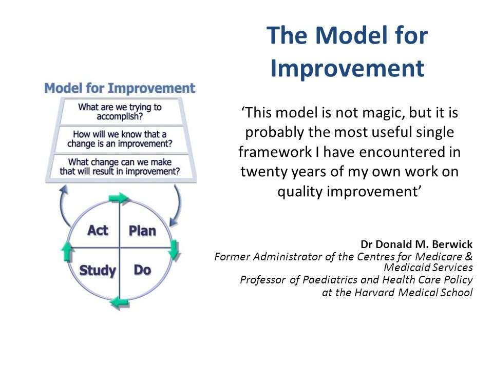 This model is not magic, but it is probably the most useful single framework I have encountered in twenty years of my own work on quality improvement