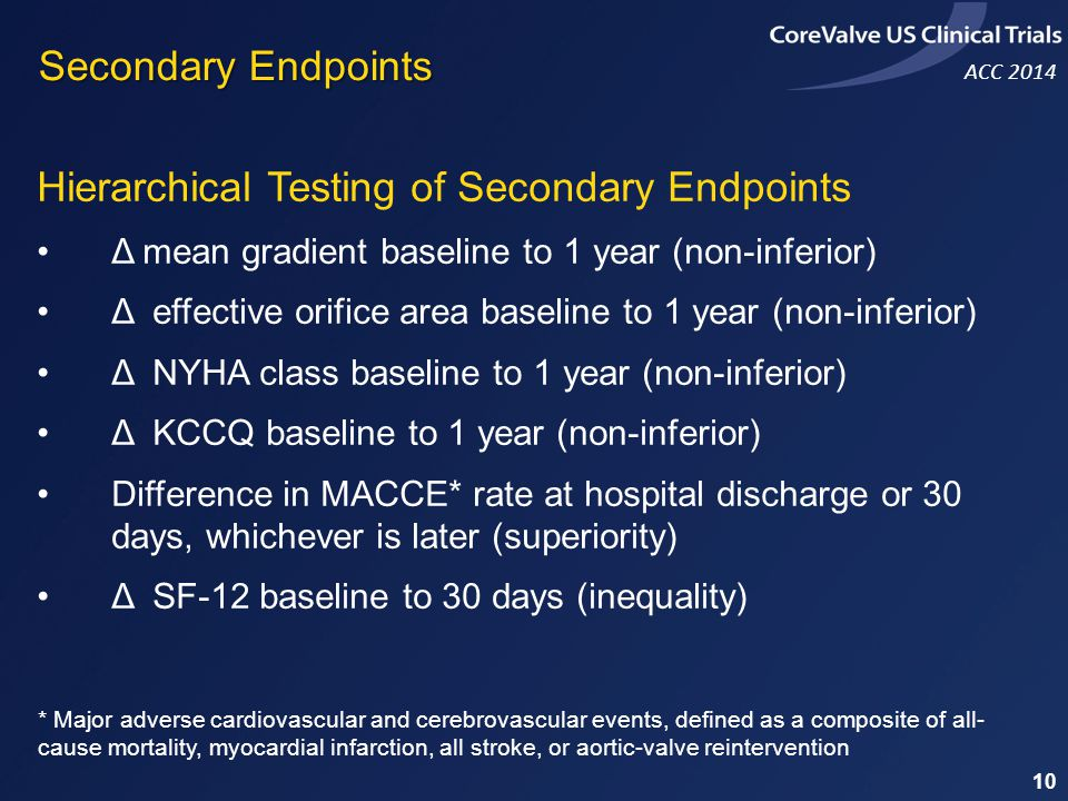 ACC 2014 Hierarchical Testing of Secondary Endpoints Δ mean gradient baseline to 1 year (non-inferior) Δ effective orifice area baseline to 1 year (non-inferior) Δ NYHA class baseline to 1 year (non-inferior) Δ KCCQ baseline to 1 year (non-inferior) Difference in MACCE* rate at hospital discharge or 30 days, whichever is later (superiority) Δ SF-12 baseline to 30 days (inequality) * Major adverse cardiovascular and cerebrovascular events, defined as a composite of all- cause mortality, myocardial infarction, all stroke, or aortic-valve reintervention Secondary Endpoints 10