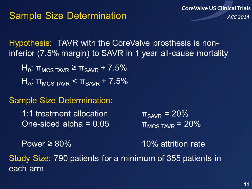 ACC 2014 Hypothesis: TAVR with the CoreValve prosthesis is non- inferior (7.5% margin) to SAVR in 1 year all-cause mortality H 0 : π MCS TAVR π SAVR + 7.5% H A : π MCS TAVR < π SAVR + 7.5% Sample Size Determination: 1:1 treatment allocation One-sided alpha = 0.05 Power 80% π SAVR = 20% π MCS TAVR = 20% 10% attrition rate Study Size: 790 patients for a minimum of 355 patients in each arm Sample Size Determination 11