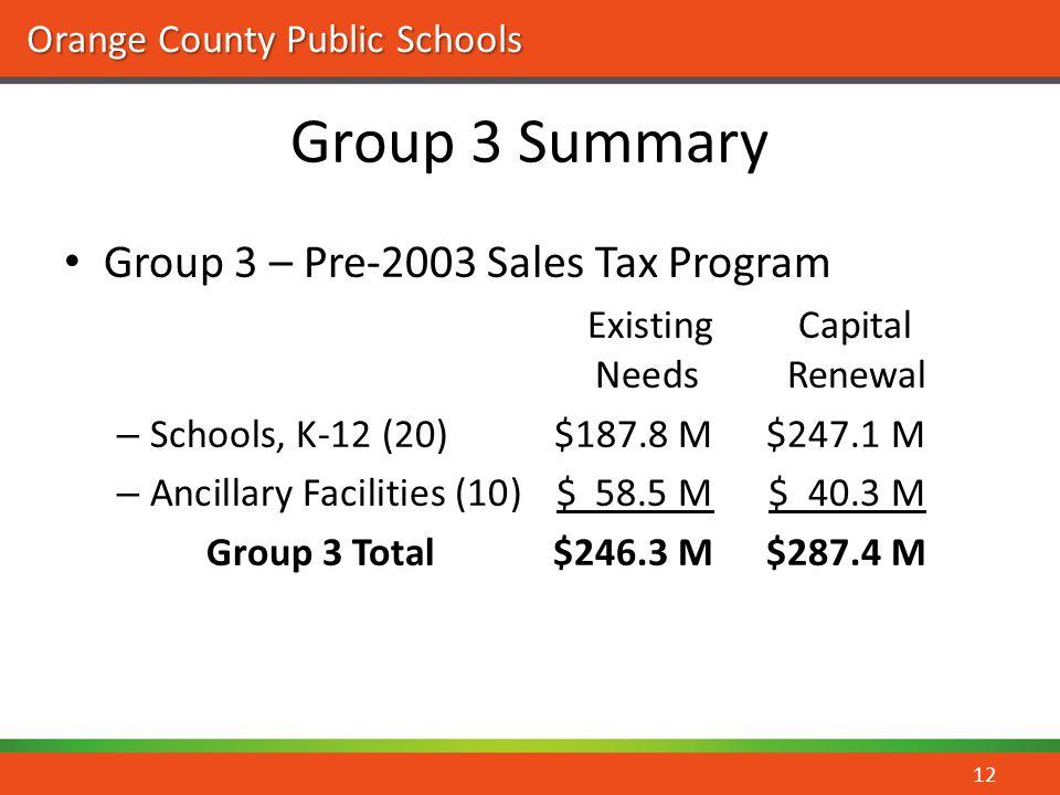 Orange County Public Schools Group 3 Summary 12 Group 3 – Pre-2003 Sales Tax Program ExistingCapital NeedsRenewal – Schools, K-12 (20)$187.8 M$247.1 M – Ancillary Facilities (10)$ 58.5 M$ 40.3 M Group 3 Total$246.3 M$287.4 M