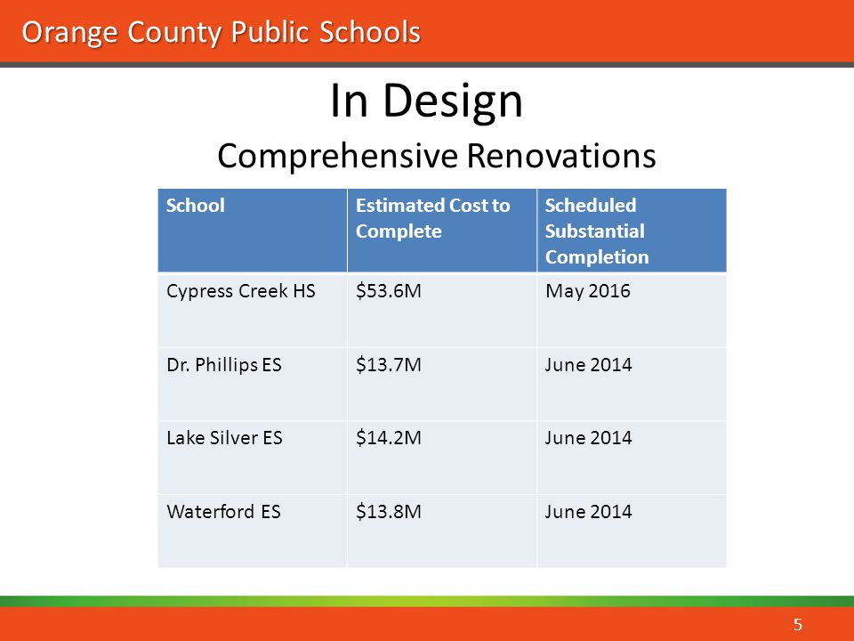 Orange County Public Schools In Design Comprehensive Renovations 5 SchoolEstimated Cost to Complete Scheduled Substantial Completion Cypress Creek HS$