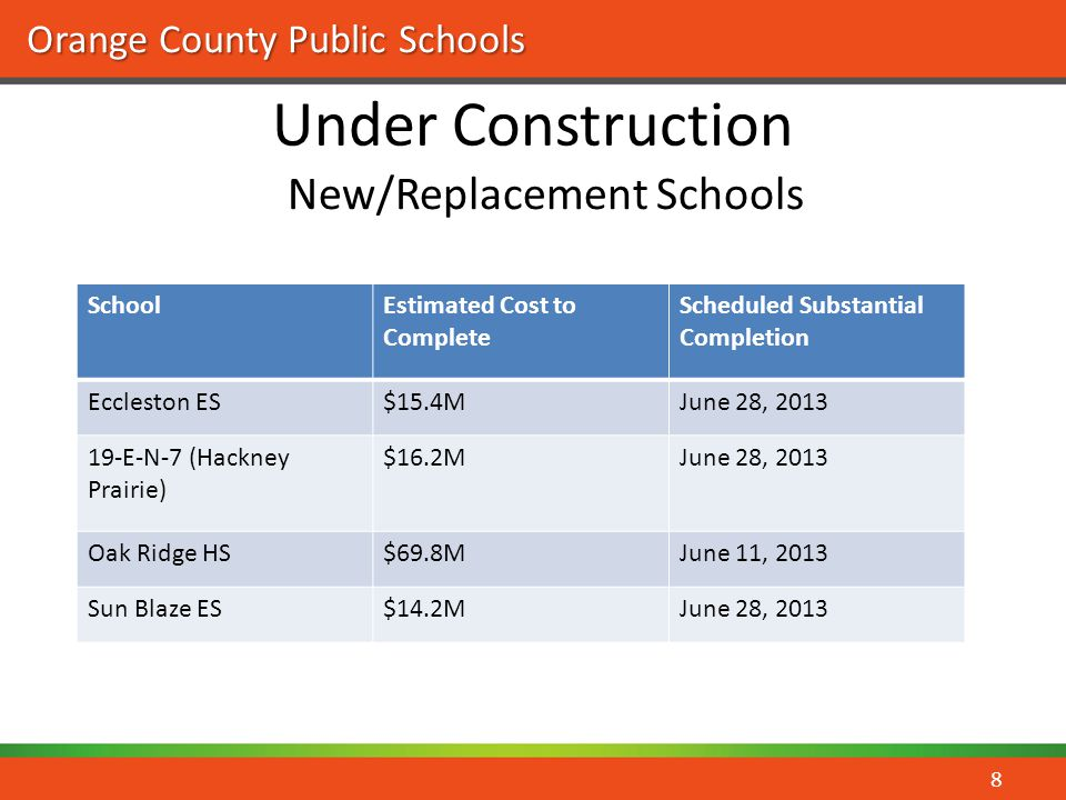Orange County Public Schools Under Construction New/Replacement Schools 8 SchoolEstimated Cost to Complete Scheduled Substantial Completion Eccleston