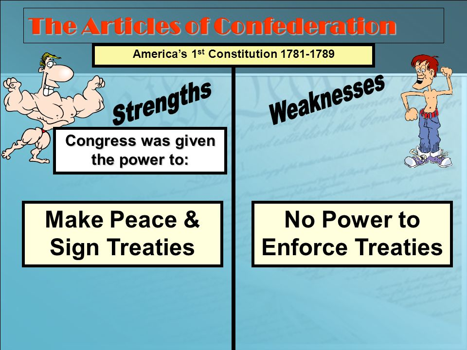 Congress was given the power to: Americas 1 st Constitution 1781-1789 Make Peace & Sign Treaties No Power to Enforce Treaties