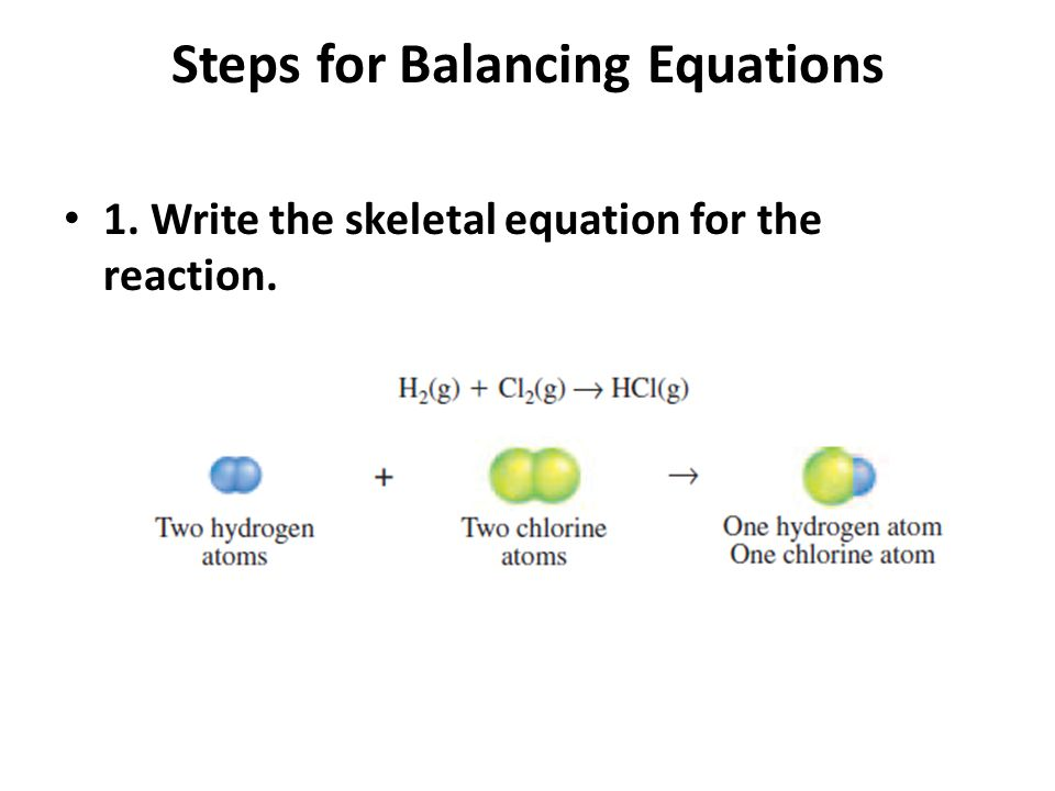 Steps for Balancing Equations 2. Count the atoms of the elements in the reactants.