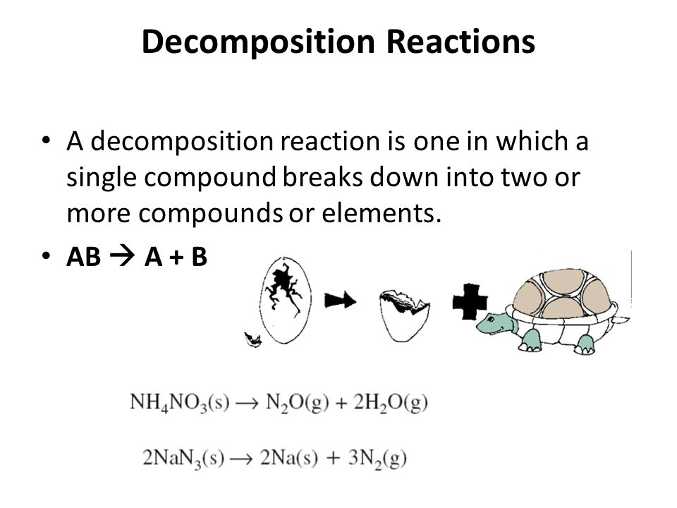 Decomposition Reactions A decomposition reaction is one in which a single compound breaks down into two or more compounds or elements. AB A + B