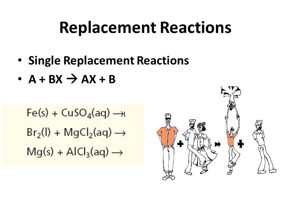 Replacement Reactions Single Replacement Reactions A + BX AX + B