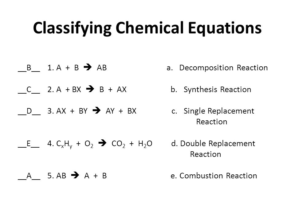 Chemical Equation For Synthesis Jennarocca – Synthesis Reactions Worksheet