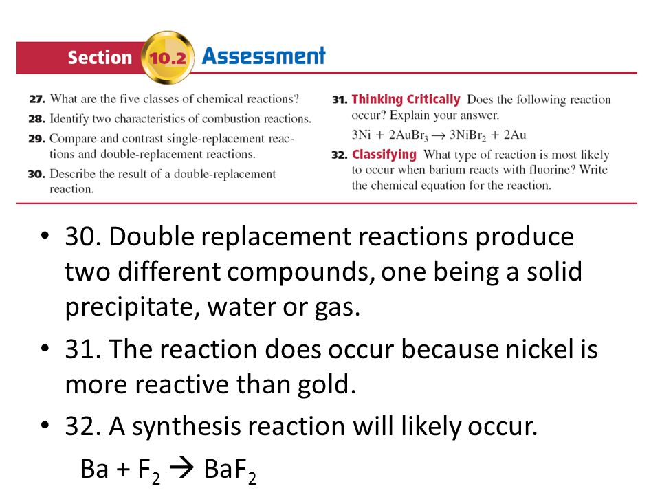 30. Double replacement reactions produce two different compounds, one being a solid precipitate, water or gas. 31. The reaction does occur because nic