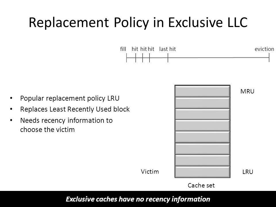 Replacement Policy in Exclusive LLC Popular replacement policy LRU Replaces Least Recently Used block Needs recency information to choose the victim f