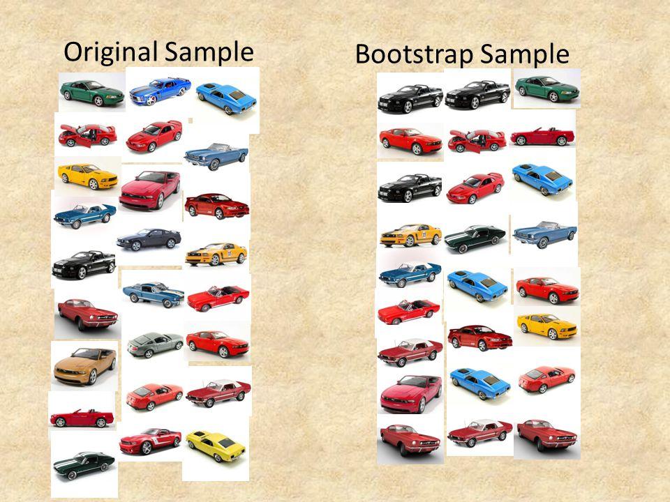 Original Sample Bootstrap Sample